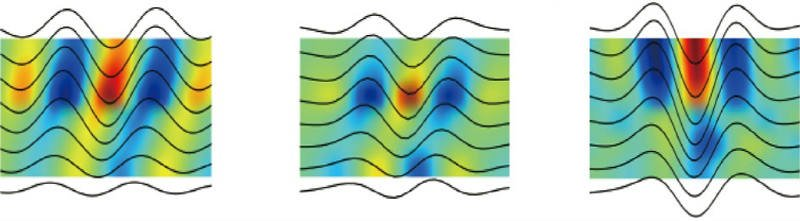 This image shows the gamma and theta waves drawn out.