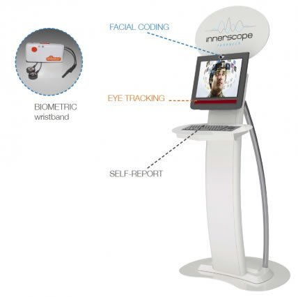 This is the innerscope kiosk.