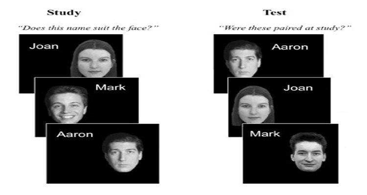 This image shows a sample of faces with names on the pictures.