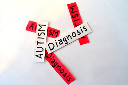 Image shows postit notes with the word Autism written on them.