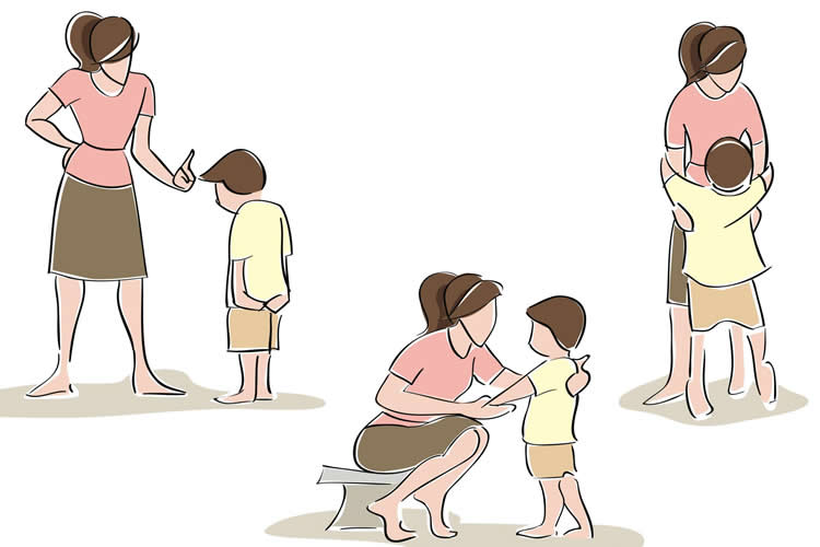 Diagram shows a mom and child fighting and making up.