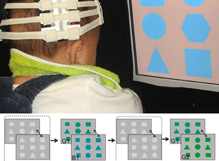Image shows a baby looking at colored shapes on a computer screen.