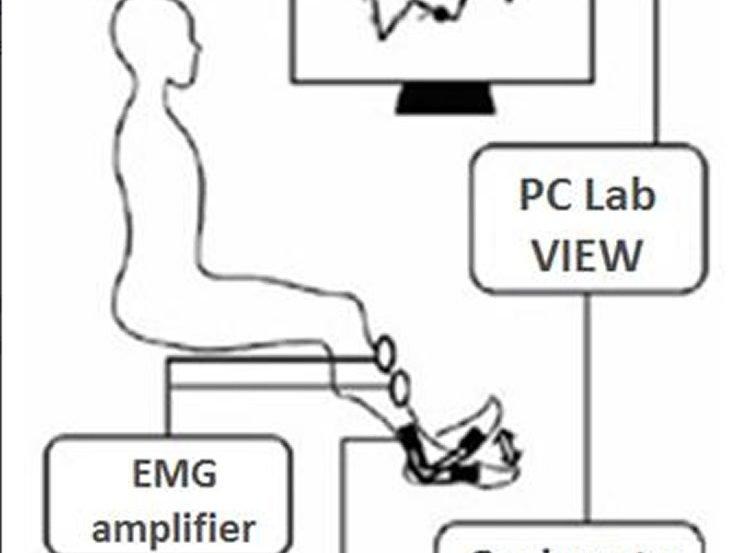 Illustration shows the test set up.