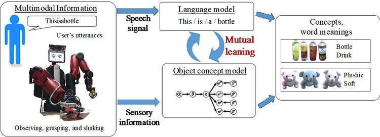 robotics schematic