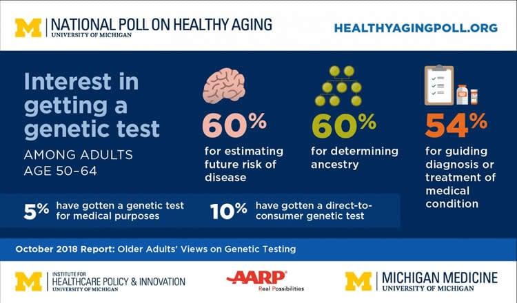 infographic genetic testing