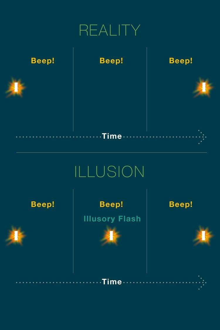 illustration of the illusion