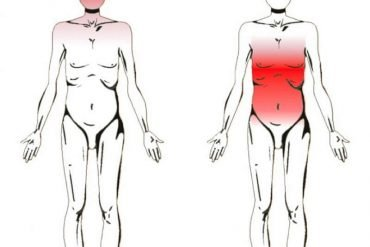 This shows the outline of two bodies. One has the head highlighted red, the other has the gut highlighted red