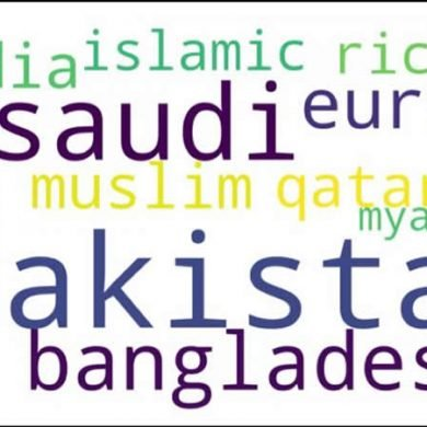 This shows the word cloud the AI generated
