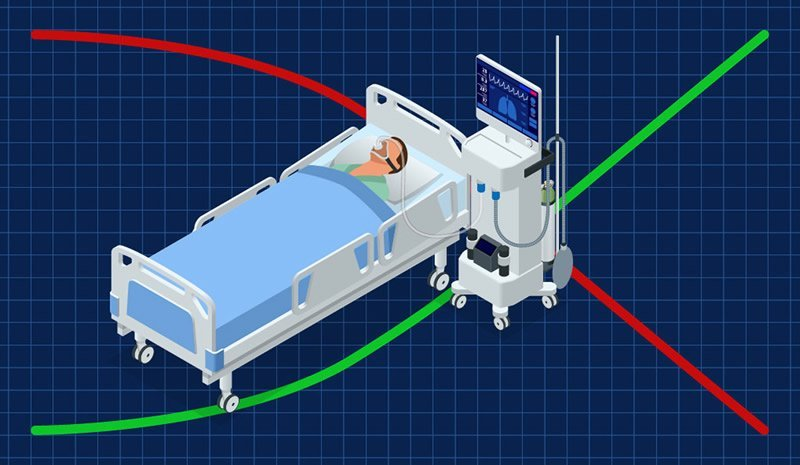 This shows a hospital bed and a graph