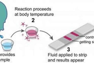 This shows how to perform the sickstick test