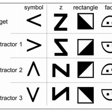 This shows test symbols