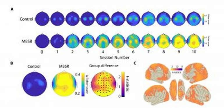 Meditation for Mind-Control - Neuroscience News