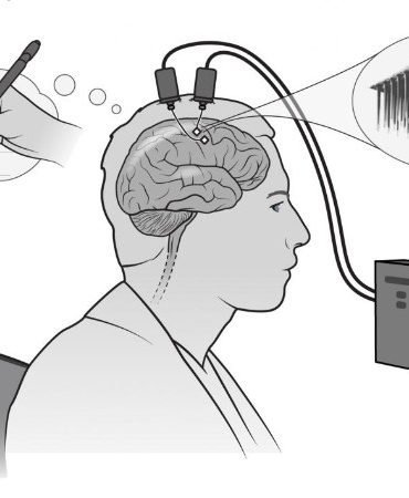 This cartoon shows a person thinking of a word and the word appearing on a monitor
