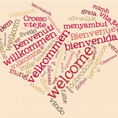 This shows the word welcome written in different languages