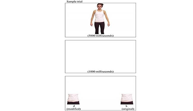 Three images are shown. First image shows a female from the knees up with 5000 milliseconds written under her. Second panel only shows 1000 milliseconds written. The 3rd panel shows two images of the middle torso region with D under one, K under the other and modified written under both.